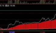 趋势波段买入副图/选股预警 通达信 无未来 不加密