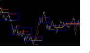 平均线选股公式改为预警公式
