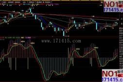 紫黄同现股票将大涨