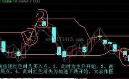 大鱼预测明天 超级短线(副图 压缩件 tnc旧版格式 加密不限时 帖图)
