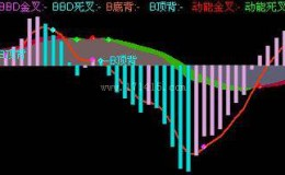 BBD动能操盘(动能线、BBD支撑线、BBD彩色柱体、金叉 原码)