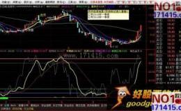 长、中、短 期趋势 (便于用户明确股价当前走势的状况 源码)