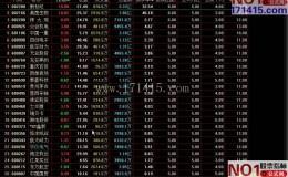 网尽红盘-(历史报表排序公式 源码)