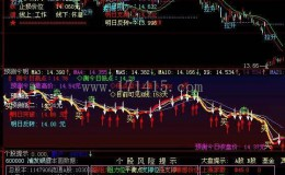 预测今明股价 (附图指标 源码)