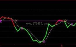 波段指标-(附图 源码)