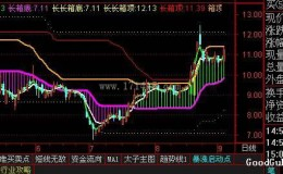 股票暴涨启动点(压缩文件,有图)