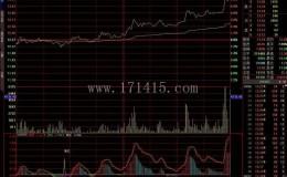 可以分时预警和查看当日庄家要拉升的股票(公式附件 加密)