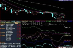 市场关联–一个分析大盘、个股的好工具(原代码)