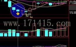 DDX多头排列DDX飘红缩量调整-(加密无时限)