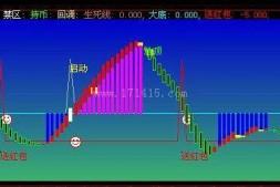 华哥红包 增值的趋势公式 (副图 源码 帖图)