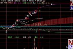 """分时主图上有显示""""买""""提示无未来,及显示有庄信号必大涨"""