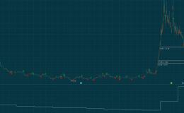 博赢能量股票池 (股池模型 压缩件)